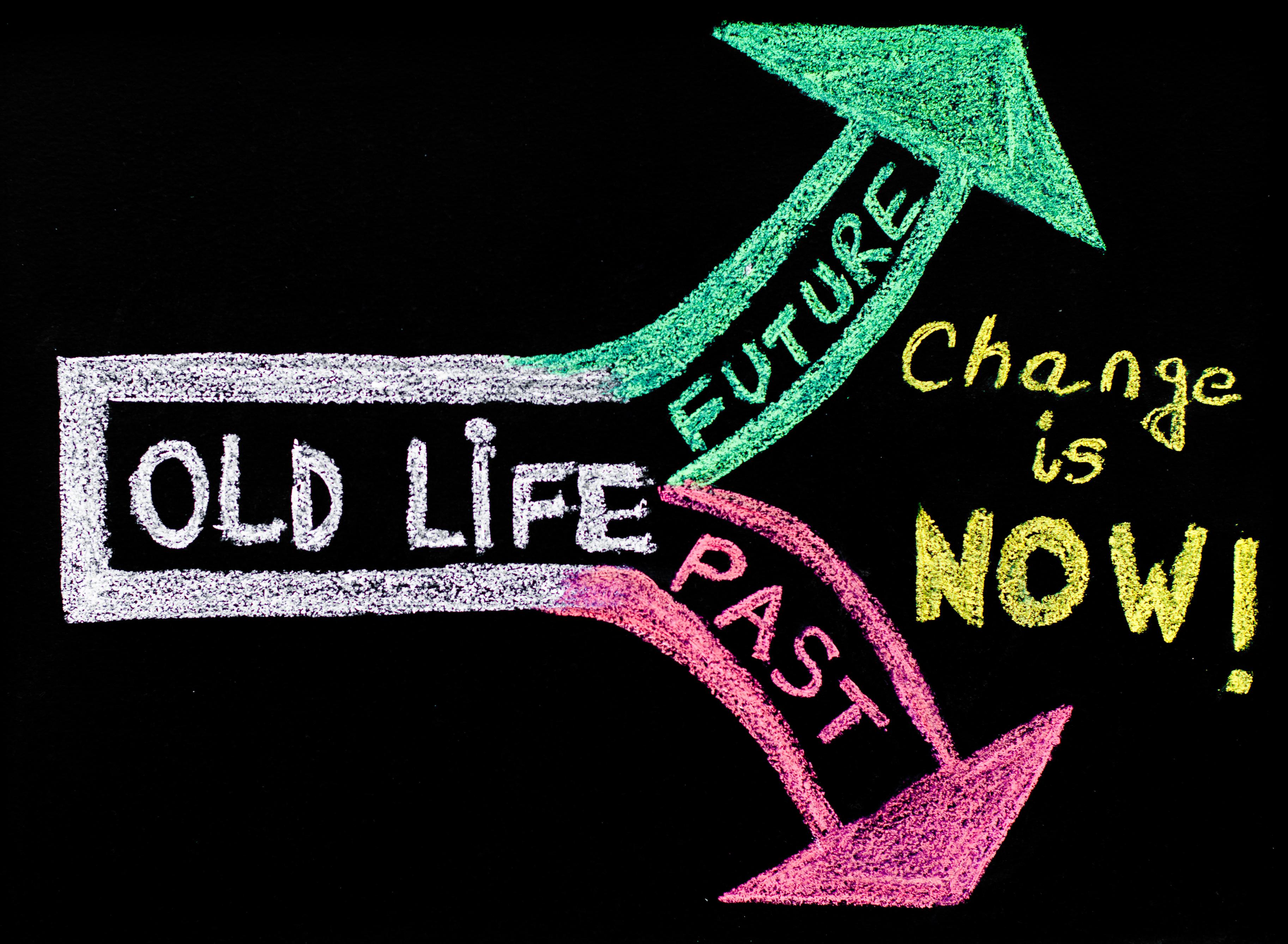 Change is now, handwriting with chalk on blackboard, lifestyle change concept